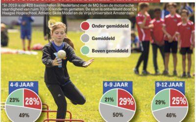 MQ in de Telegraaf!